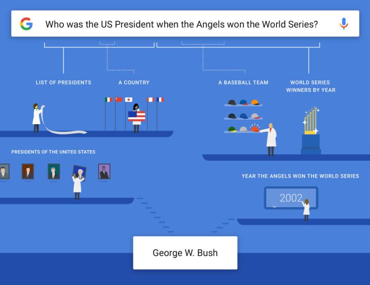 GoogleSearchComplexQuestions