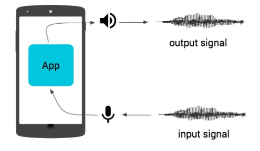 audio_img1
