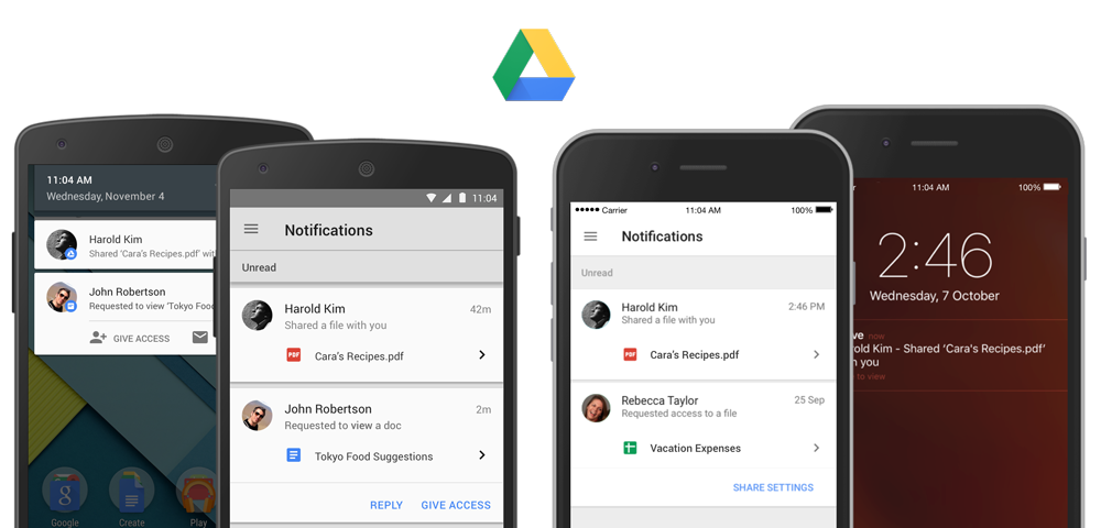 Google Drive Updated With Shared File Notifications