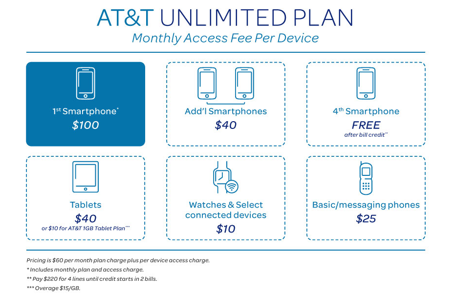 Apr 07,  · Benefits of AT&T Next and AT&T Next Every Year. Learn about the benefits of choosing an AT&T Next or AT&T Next Every Year installment plan to purchase or upgrade a smartphone.