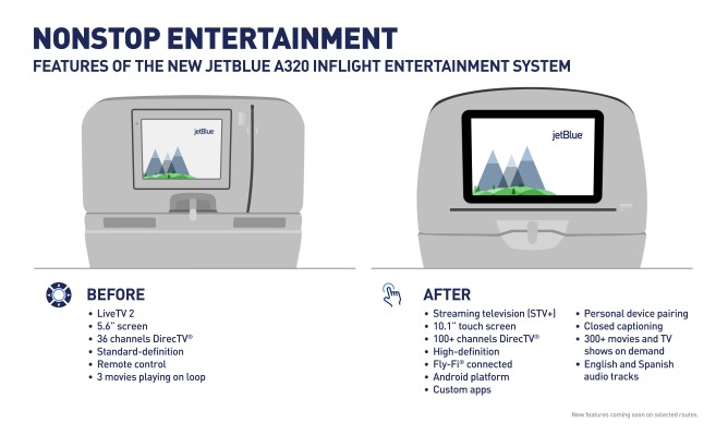 JetBlue_Restyling_Entertainment