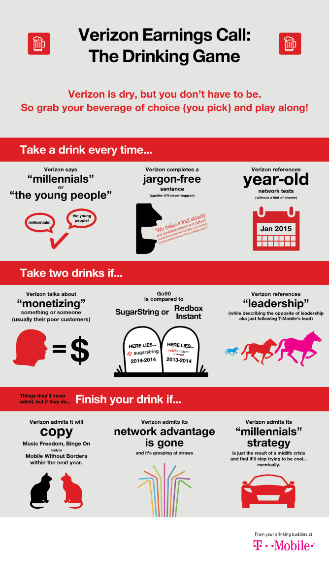 verizon_drinking_game