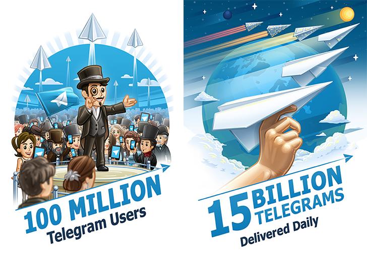 telegram-100m-15m