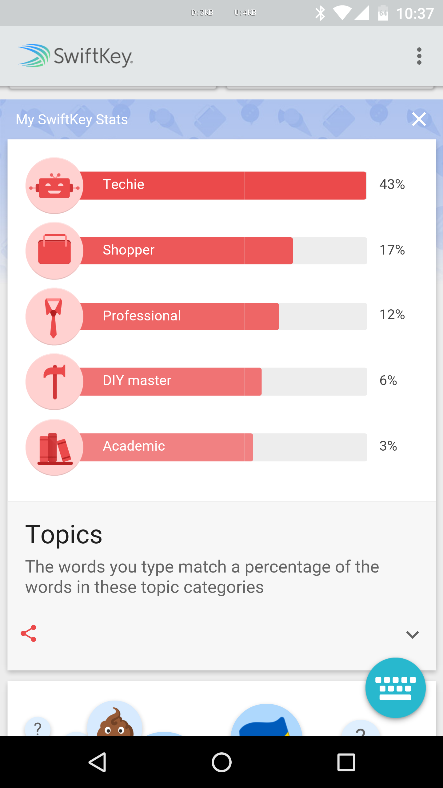 SwiftKey Stats Give You Insight Into Your Top Topics, Emojis