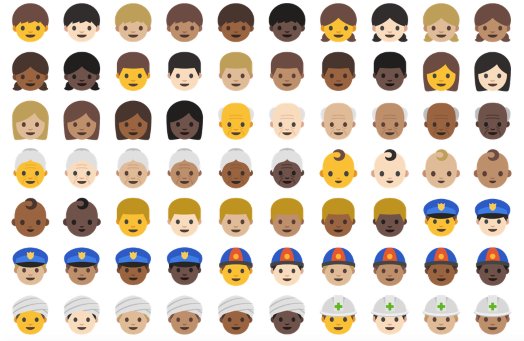 For the first time android supports more emoji than ios android modifiers buycottarizona Choice Image