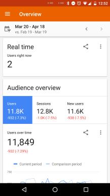 google-analytics3-4