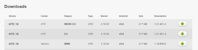 2016-05-26 16_25_23-HTCdev - HTC Kernel Source Code and Binaries