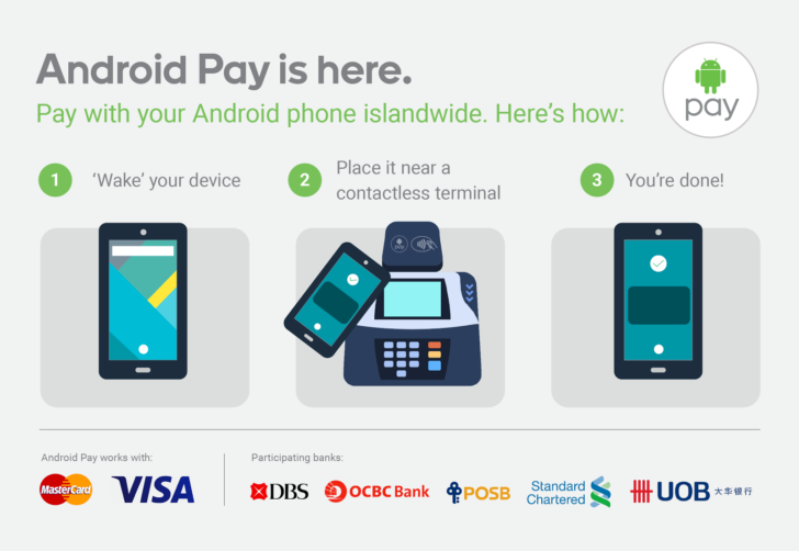 Android Pay arrives in Asia, starting with Singapore