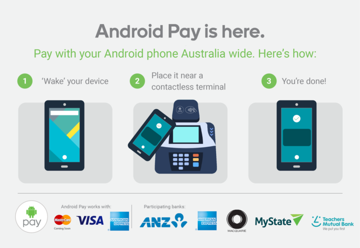 Android Pay officially launches in Australia
