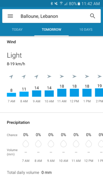 weather-wind-precipitation-2