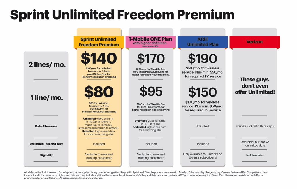 t-mobile promotions