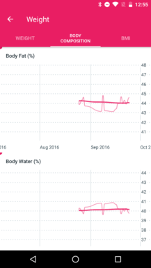 withings-body-cardio-app-graph-compisition-1