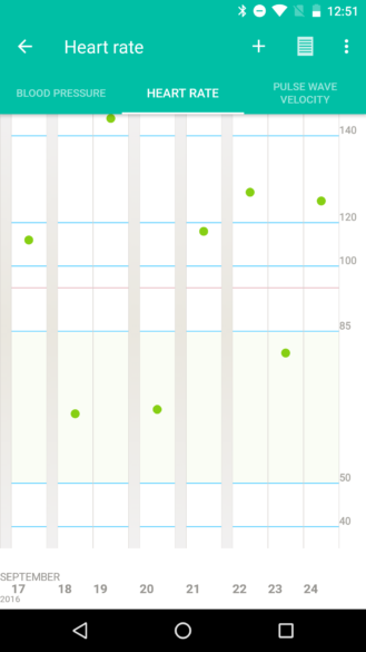 withings body cardio app graph hr 1