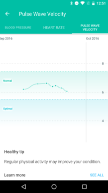 withings-body-cardio-app-graph-pwv