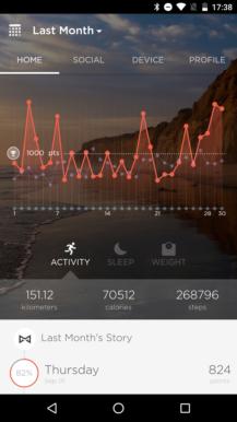 misfit-app-home-activity-month