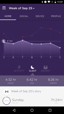 misfit-app-home-sleep-week-graph