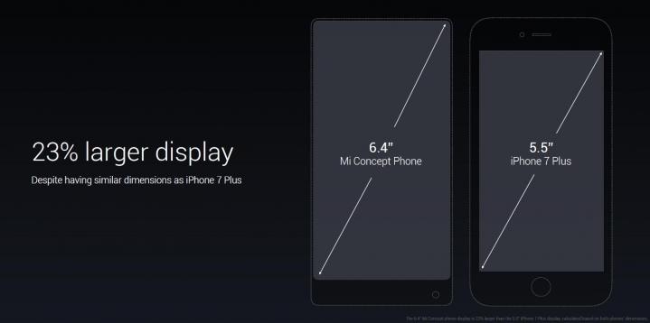 What bezel?] Xiaomi Mi Mix is a 6 4