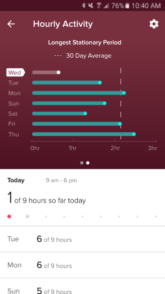 fitbit-flex2-app-hourly-2