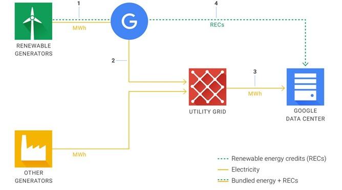 google_ppa.width-1080
