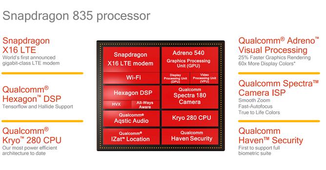 Asus pronta a lanciare il primo smartphone con Snapdragon 835