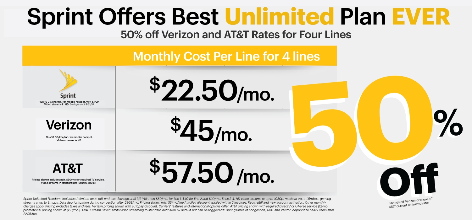 Shop for smart phones and wireless calling plans at Sprint. Enjoy free shipping and exclusive discounts and savings when you buy online from Sprint. Sprint is one of the only providers that offers true unlimited data plans.
