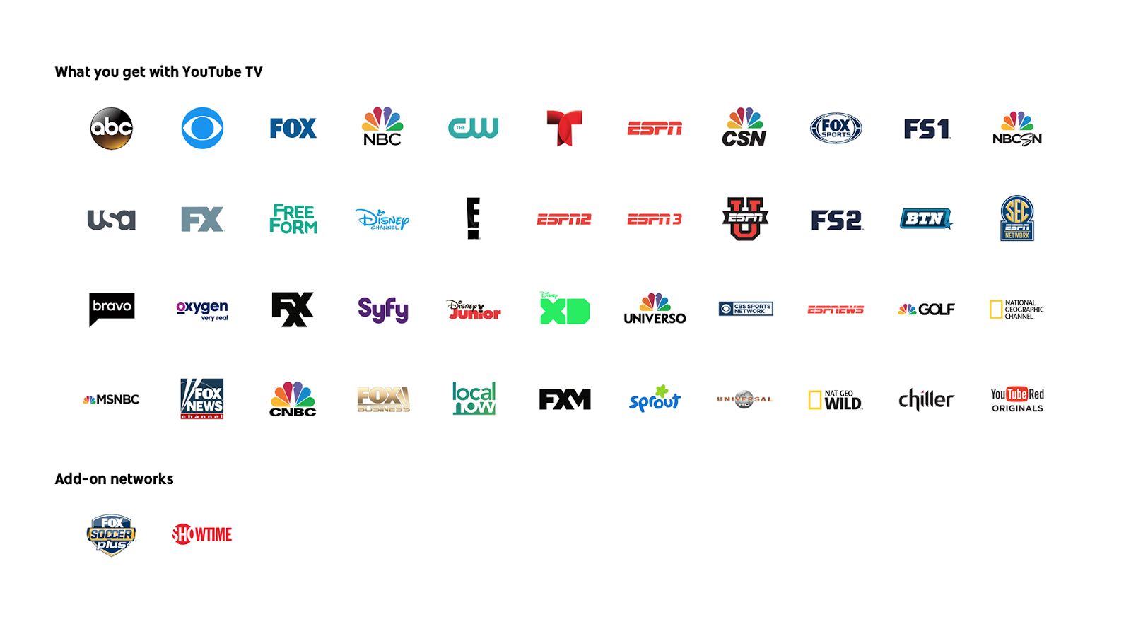 Youtube tv is official includes 40 networks for 35month youtube tv includes abc cbs fox nbc espn and dozens of other local sports and cable networks see the below picture for all of them solutioingenieria Gallery