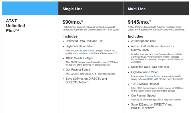 AT&T Unlimited Plus and Choice plans official, coming March 2