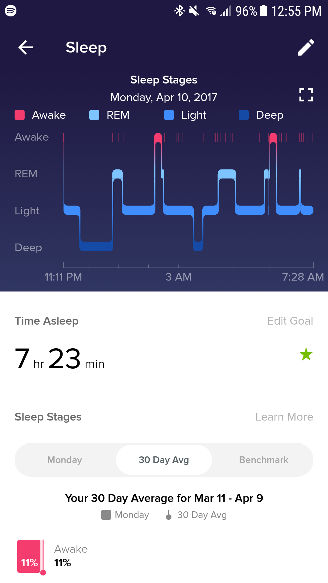fitbit alta hr review compromising features for a slim profile and