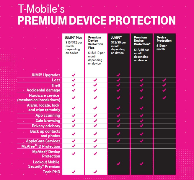 technical support t mobile