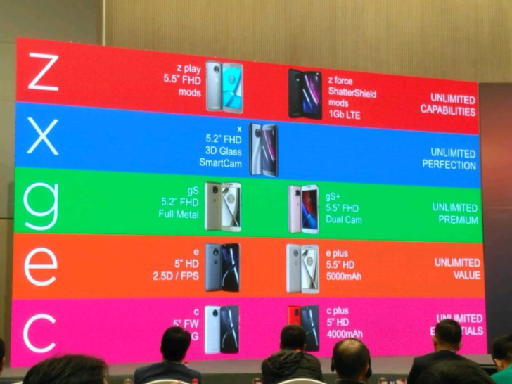 Check out Motorola's 2017 smartphone lineup