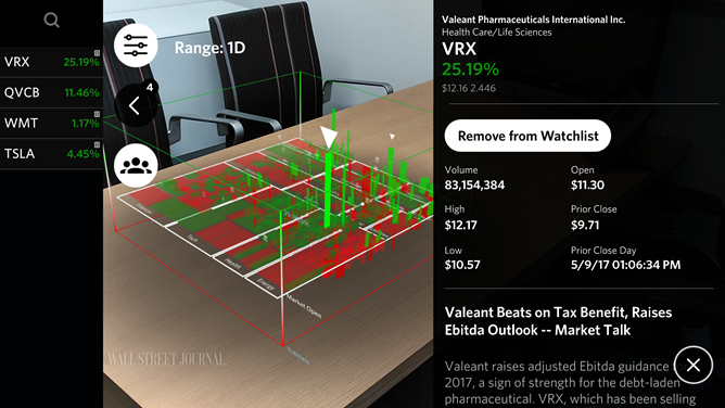 the wall street journal has a new ar app out for stock market visualization. Black Bedroom Furniture Sets. Home Design Ideas
