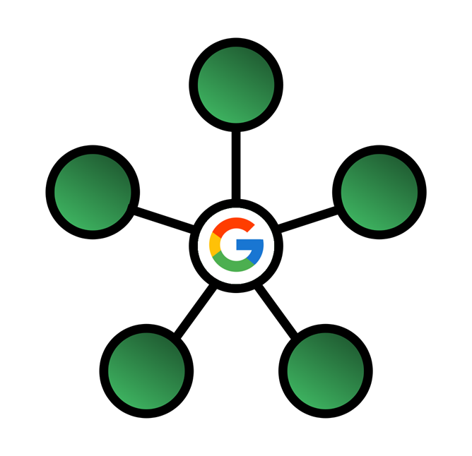 Google Node Network