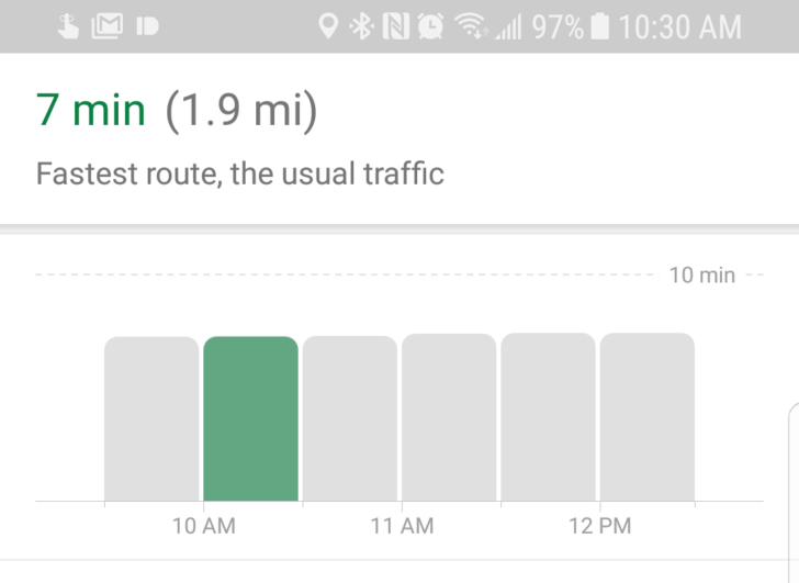 Google Maps update adds traffic predictions