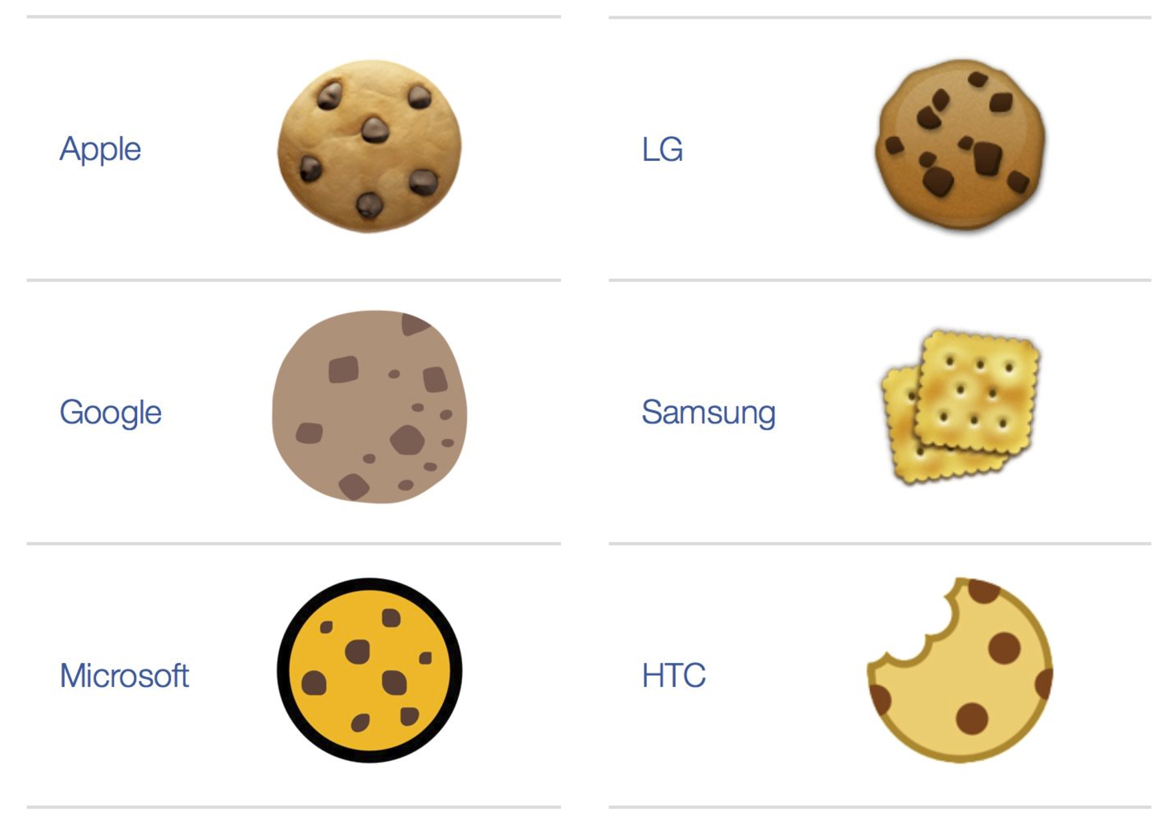 Fail Samsung Dishonors Cookie Monster By Using A Cracker