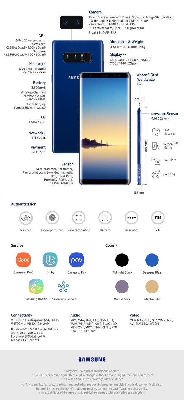 Galaxy Note8 Spec FR