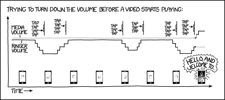 Today's XKCD comic perfectly sums up Android's volume