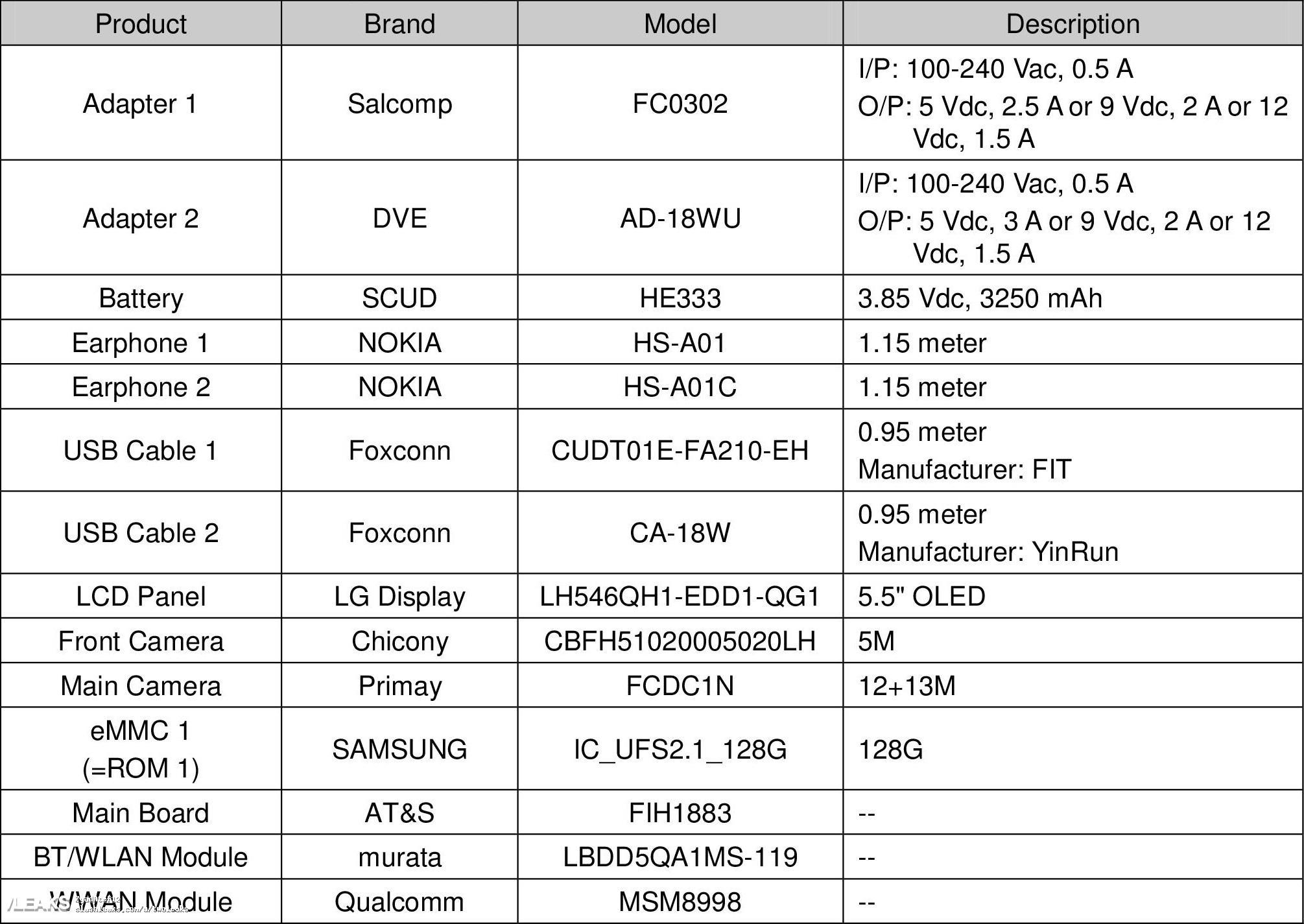 Nokia 9 passes through FCC with 5 5