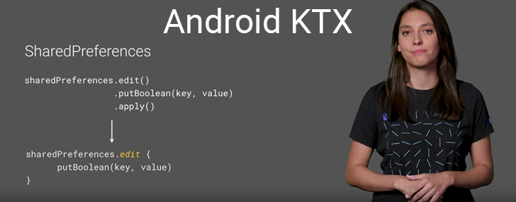 Android KTX is an extension library for writing shorter and cleaner Android code in Kotlin