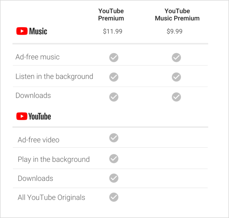 Google announces YouTube Music and YouTube Premium - Page 6 « Kanye
