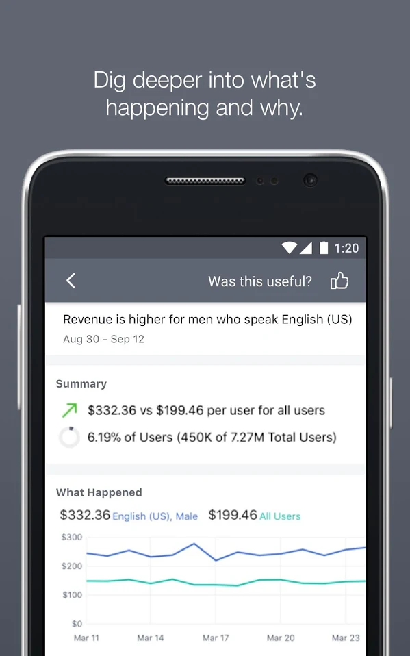 Facebook Analytics is now available on the Play Store
