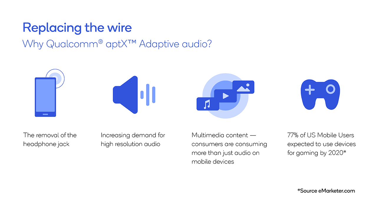 Qualcomm Aptx Adaptive Is The Newest Attempt To Improve Bluetooth Audio