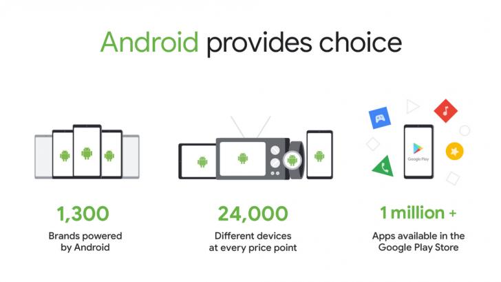 Google appeals EU's $5 billion fine over Android antitrust practices