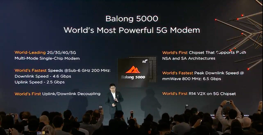 Huawei takes on Qualcomm with better, faster 5G chip and