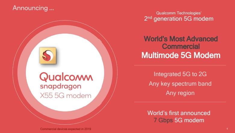 Qualcomm's new X55 modem will make 5G phones thinner and