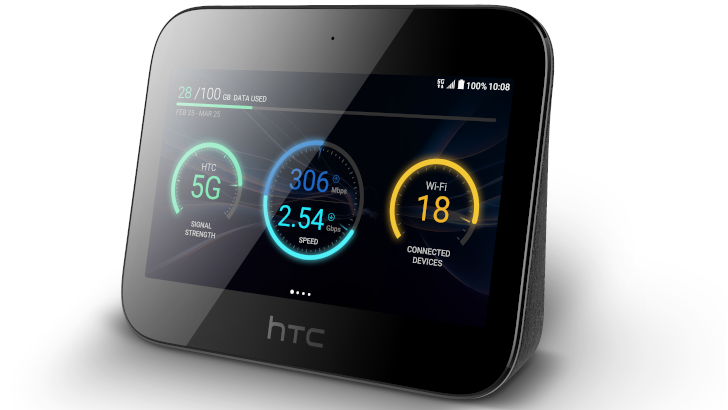 Update: Pre-orders live on Sprint] The HTC 5G Hub is coming to