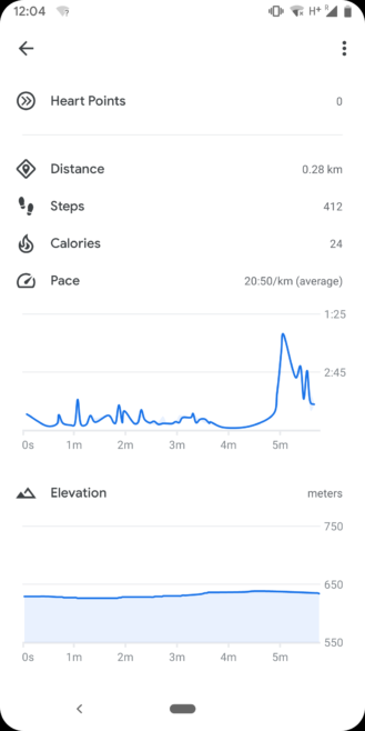 Google Fit reacquires the altitude of your workout and sleep