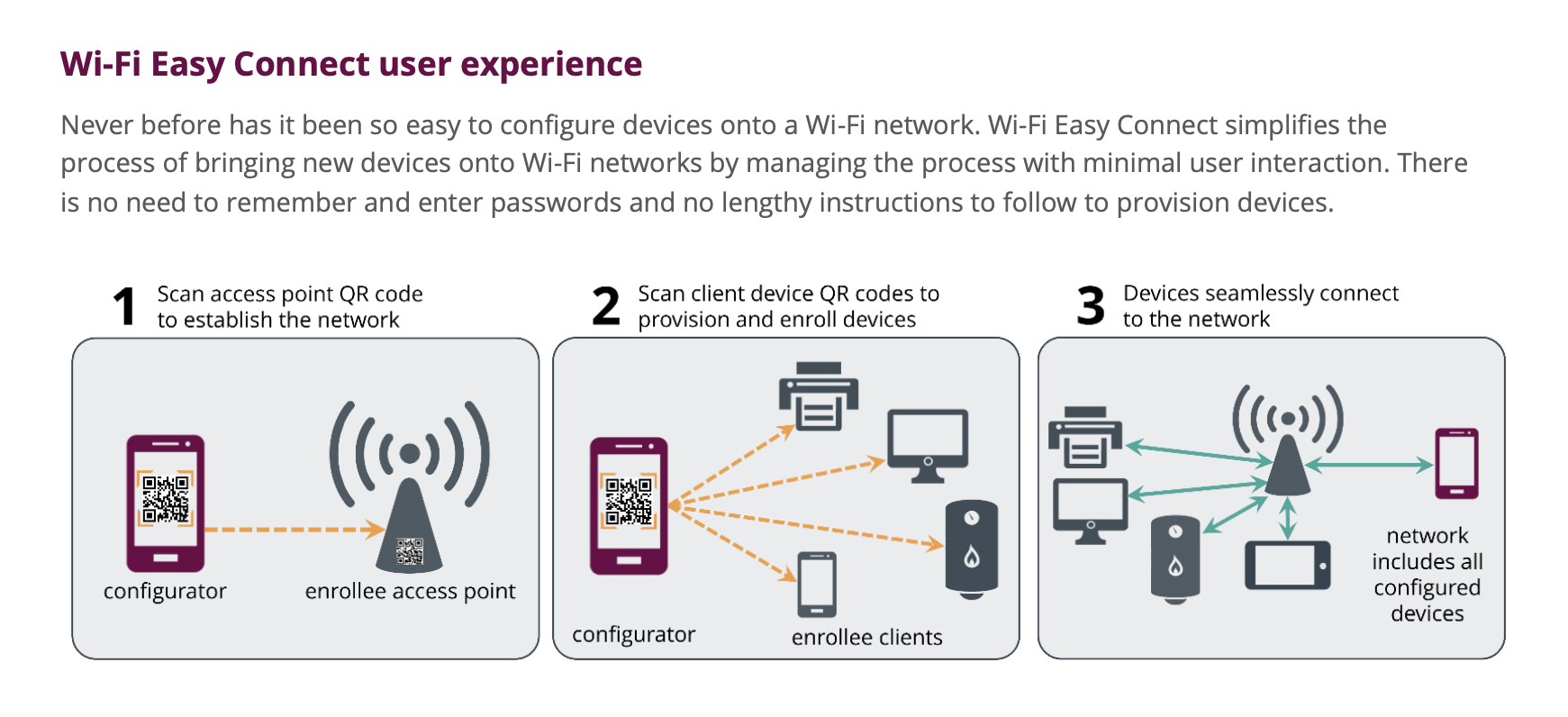 Android Q's Wi-Fi Easy Connect is a more secure replacement for WPS
