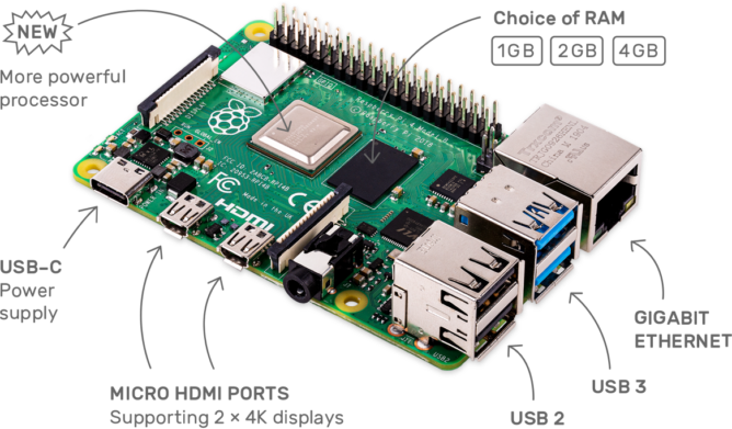 The Raspberry Pi 4 is powerful enough to run a complete