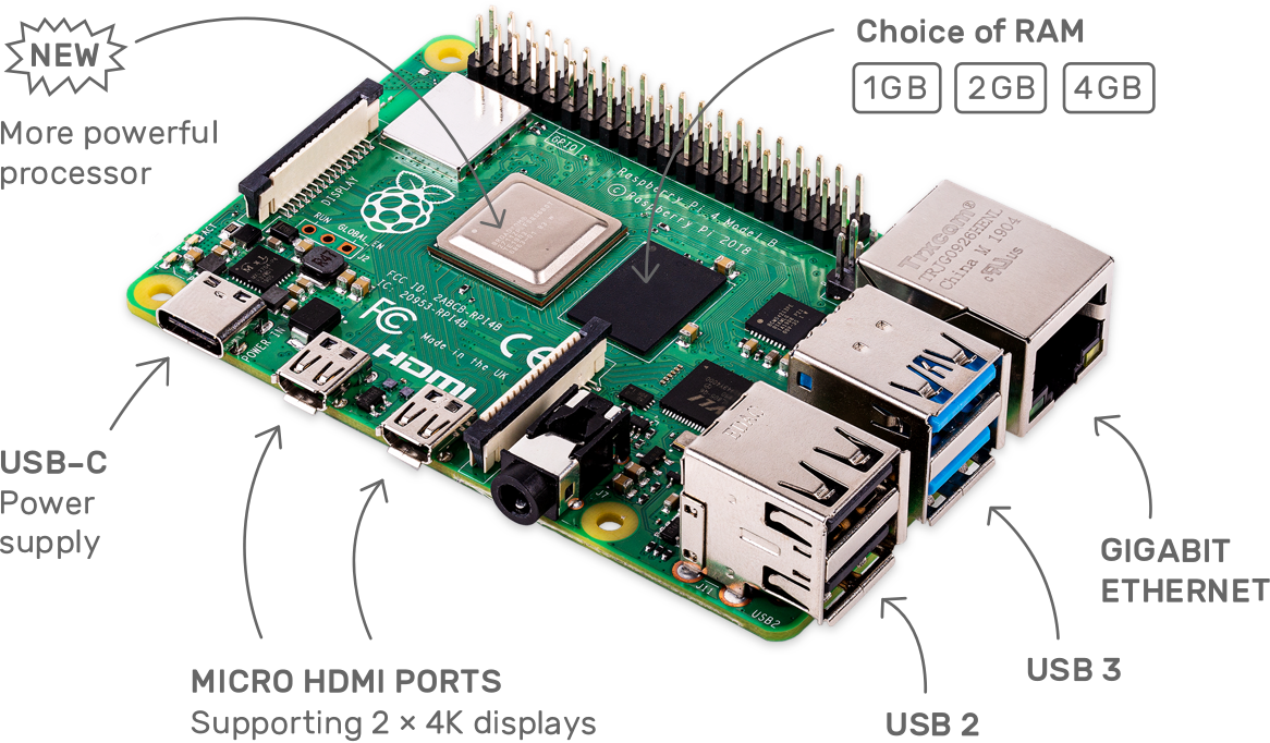 The Raspberry Pi 4 is powerful enough to run 'a complete