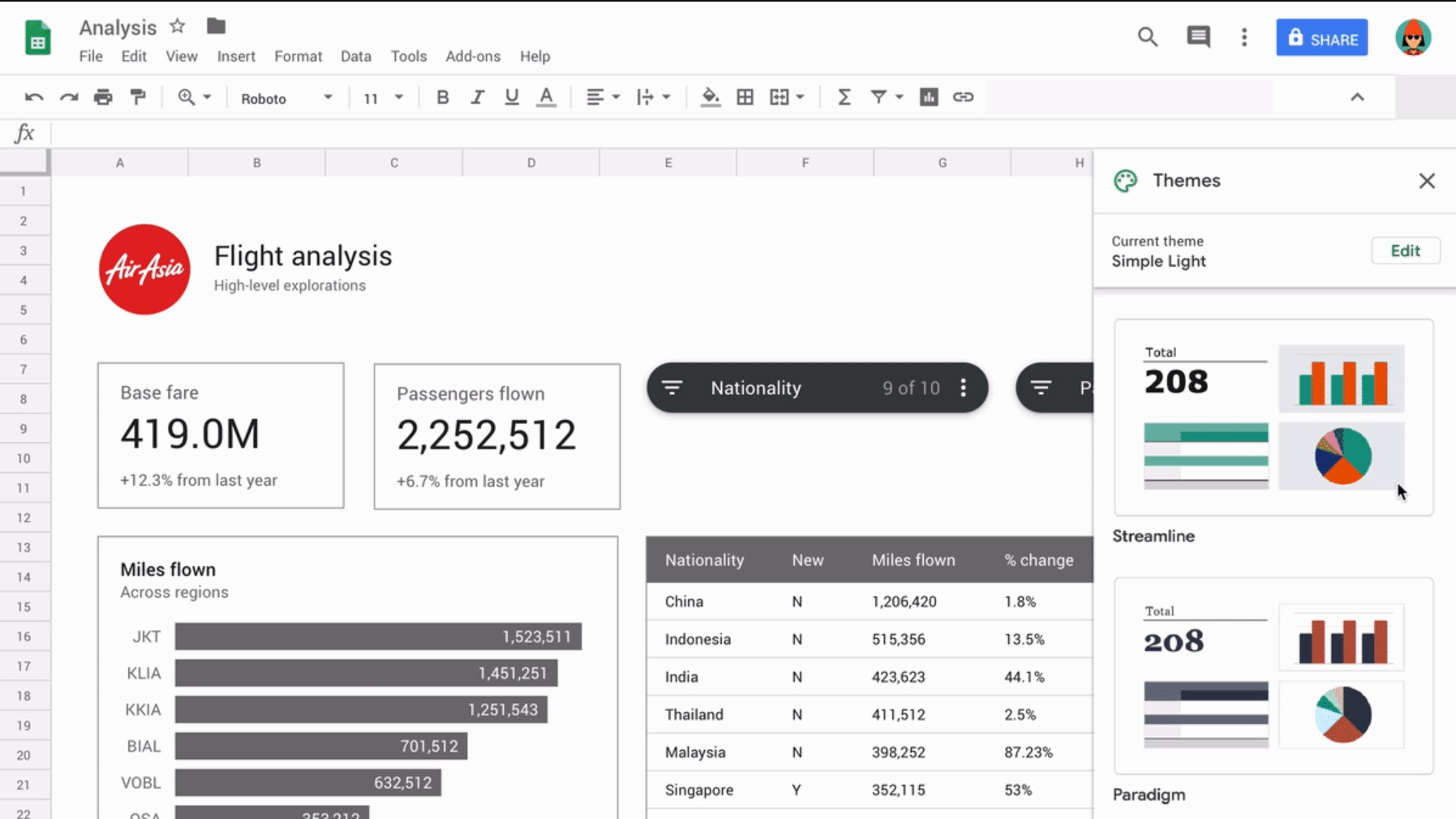 Google Sheets introduces Slicers, Scorecards, and Themes for more effective data visualization